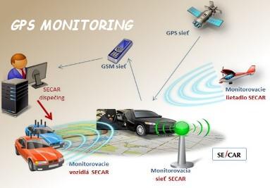 GPS monitoring a vyhľadávanie vozidiel